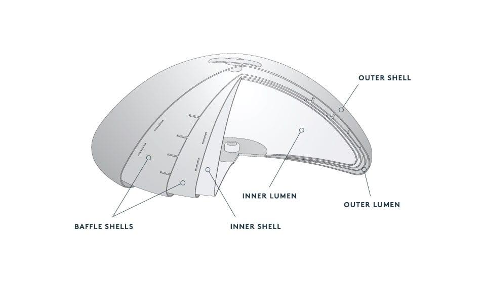 IDEAL_Toolkit__Implant_Diagram[5]